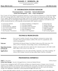 IT & Network Manager